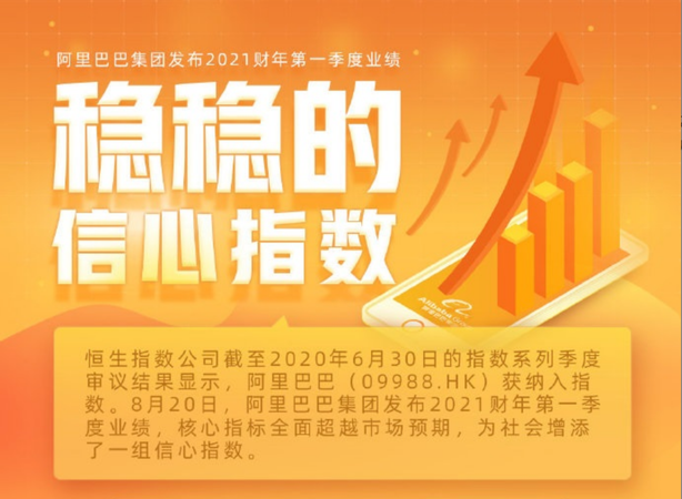 Alibaba: 39.47 billion yuan net profit in first fiscal quarter, far higher than expected